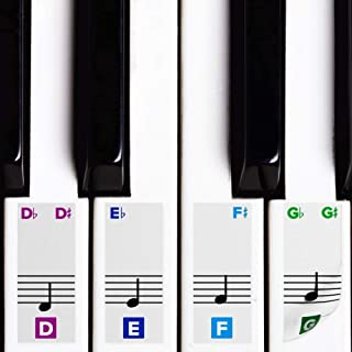 Piano Stickers for 88/61/49/37 Key Keyboards – Transparent and Removable, Perfect for Learning and Practice