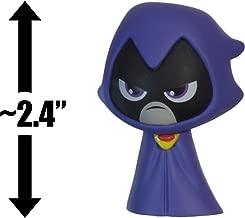 Funko Raven: ~2.4