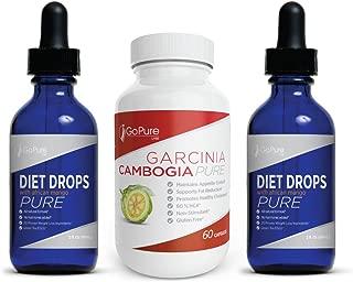 Go Pure Labs - Bundle - Buy 2 Transformation Diet Drops get a Free Garcinia