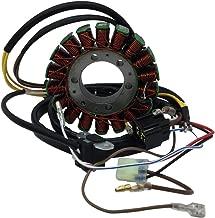 Hity Motor Stator Magneto Coil For Polaris Sportsman 400 500 Scrambler 500 4x4 Hawkeye 400 HO Ranger 400