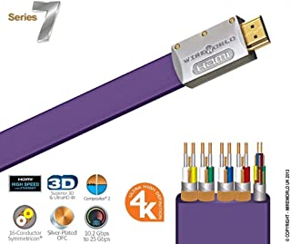 WIREWORLD Ultraviolet 7 HDMI Audio/Video Cable 1.0M