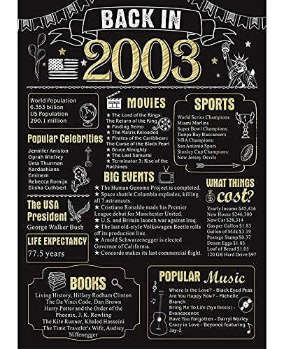 18th Birthday Decoration Party Supplies for Men or Women,Classy Vintage Table Decor 18th Birthday Anniversary Poster,18th Gifts Idea for Women or Men,Back In 2003 (11.2 X 17.3, UNFRAMED)