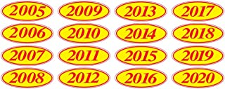 Best car year stickers Reviews