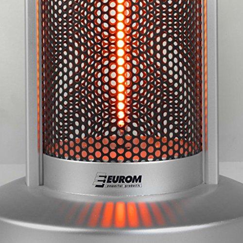 Eurom Table Heater 33.358.9 Tischheizung 900 Watt Tischheizstrahler Terrassenstrahler Heizgerät Heizgerät - 4