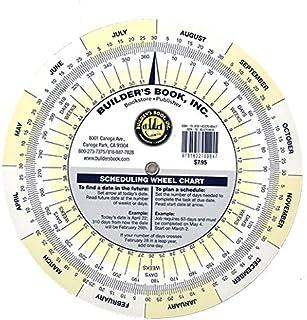 Scheduling Wheel Chart