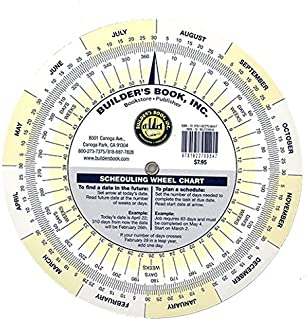 pregnancy wheel online
