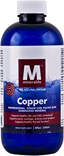 Best liquid ionic copper Reviews