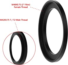 rms thread to m42 adapter