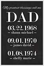 My Greatest Blessings Call Me Dad Personalized Gift Wall Art Decor