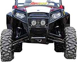 rzr to rzr s conversion kit