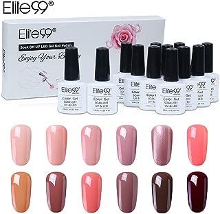 Best nail art polish brands Reviews