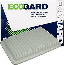 ECOGARD XA5625 Premium Engine Air Filter Fits Toyota Tacoma 2.7L 2005-2019