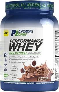 mark wahlberg protein