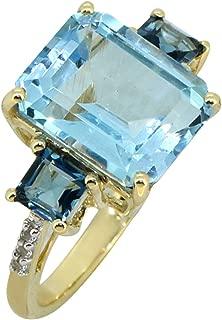 YoTreasure 8.09 ct Sky Blue Topaz Solid 14k Yellow Gold Ring