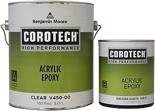 Clear Gloss Acrylic Epoxy 2-Part Kit (102oz./26oz.)