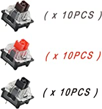 black switches for gaming