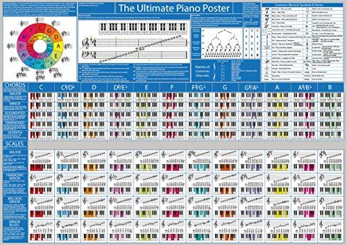 Das ultimative Klavier-Poster, Klavierakkorde, Mensuren und Musiktheorieschaubild, lernen Sie Klavier und Keyboard, Klavier-Übungshilfe A1 Size Rolled