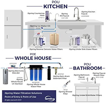 iSpring RCC1UP-AK 100GPD Under Sink 7-Stage Reverse Osmosis RO Drinking Filtration System and Ultimate Water Softener...