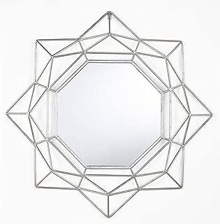 Best industrial metal mirror Reviews