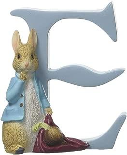 peter rabbit letter e