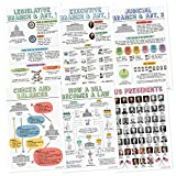 US Government and Civics Variety Posters, Set of 6, 12 x 18 inches (Set A)