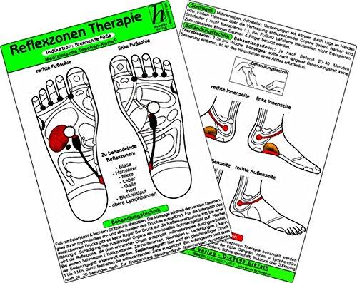 Reflexzonen - Indikation: Muskelkater / Medizinische Taschen-Karte