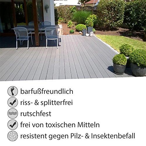 WPC Terrassendielen Basic Line - Komplett-Set Hellgrau | 12m² (4m x 3m) Holz-Brett Dielen | Boden-Fliesen + Unterkonstruktion & Clips | Balkon Boden-Belag + rutschfest + witterungsbeständig - 5
