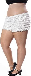 Best ruffled vintage panties Reviews