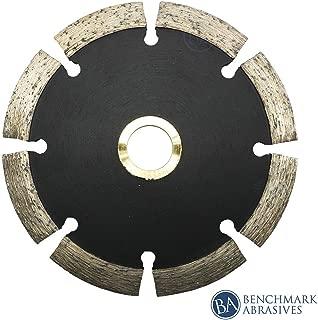 wall blade grinder