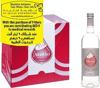 Monviso Sparkling Water in Glass Bottle - 750 ml (Pack of 12)