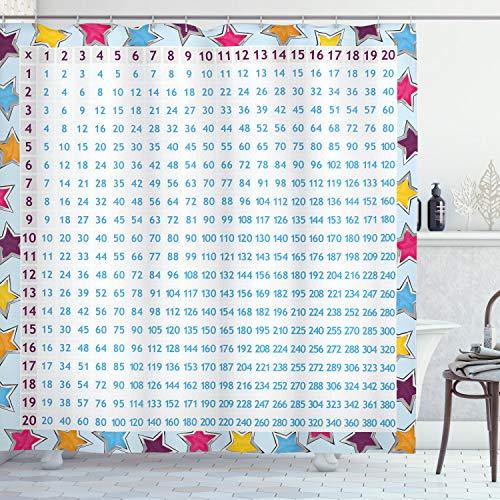 ABAKUHAUS Lehrreich Duschvorhang, Mathe-Zählen Spaß, mit 12 Ringe Set Wasserdicht Stielvoll Modern Farbfest & Schimmel Resistent, 175x220 cm, Mehrfarbig