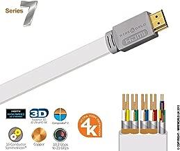 WIREWORLD Island 7 HDMI Audio/Video Cable