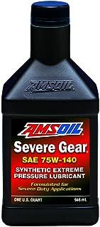 severe gear 75w 140