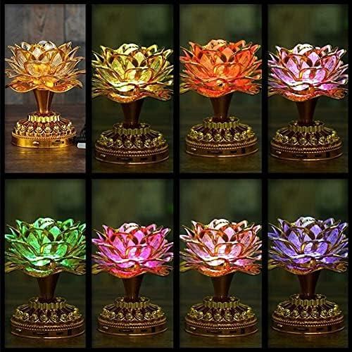 Buddha lamps _image4
