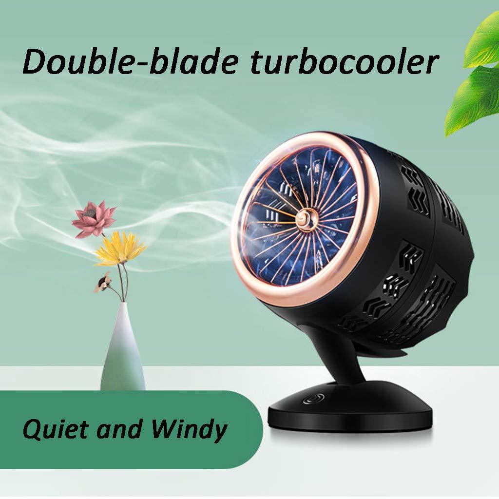FBGood - Ventilador silencioso con USB Turbofán, Mini Ventilador ...