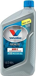 racing engine oil