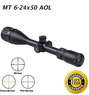 millett scope 6 25x56