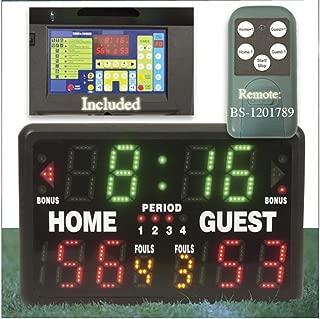 Gamecraft Remote for Outdoor Tabletop Scoreboard