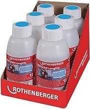 Rothenberger - Conservante para roplus