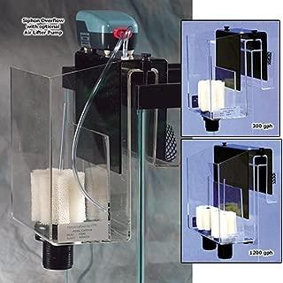 CPR CS90 Overflow Box
