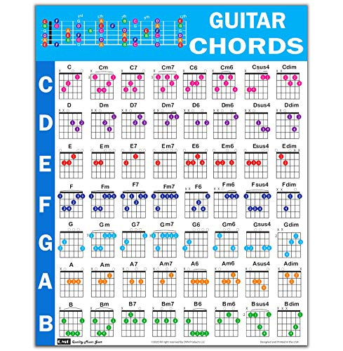 """Guitar Chord Poster (24""""x30""""), Educational Reference Guide for Beginners, 56 Color Coded Chords, printed on non-tearing vinyl paper, Made in USA"""