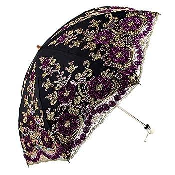 Best personal sun umbrellas Reviews