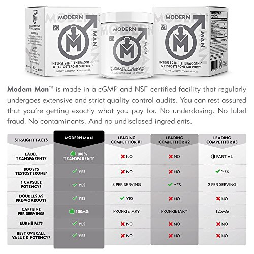 Modern Man V3 - Testosterone Booster + Thermogenic Fat Burner for Men, Boost Focus, Energy & Alpha Drive - Anabolic Weight Loss Supplement & Lean Muscle Builder | Lose Belly Fat - 60 Pills 7