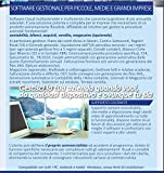 Software Gestionale Contabilità Fiscale Cloud per Commercialisti e Aziende