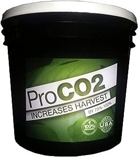 proco2 bucket