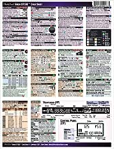 Nikon D7500 Digital SLR CheatSheet (short version, laminated, instruction manual)