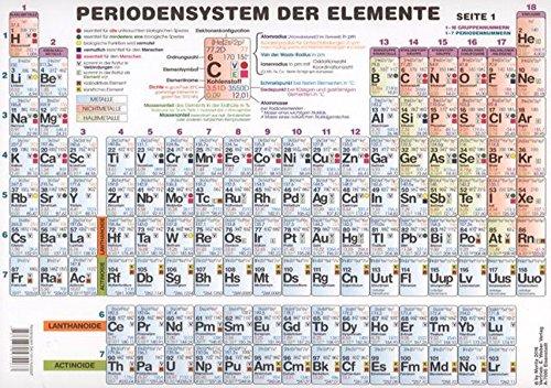 Periodensystem der Elemente Sekundarstufe II (Format A4): Beidseitig bedruckt und glänzend laminiert