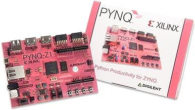 Digilent PYNQ-Z1 Python Productivity for Zynq (PYNQ-Z1)