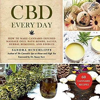 Best nutiva naturals Reviews