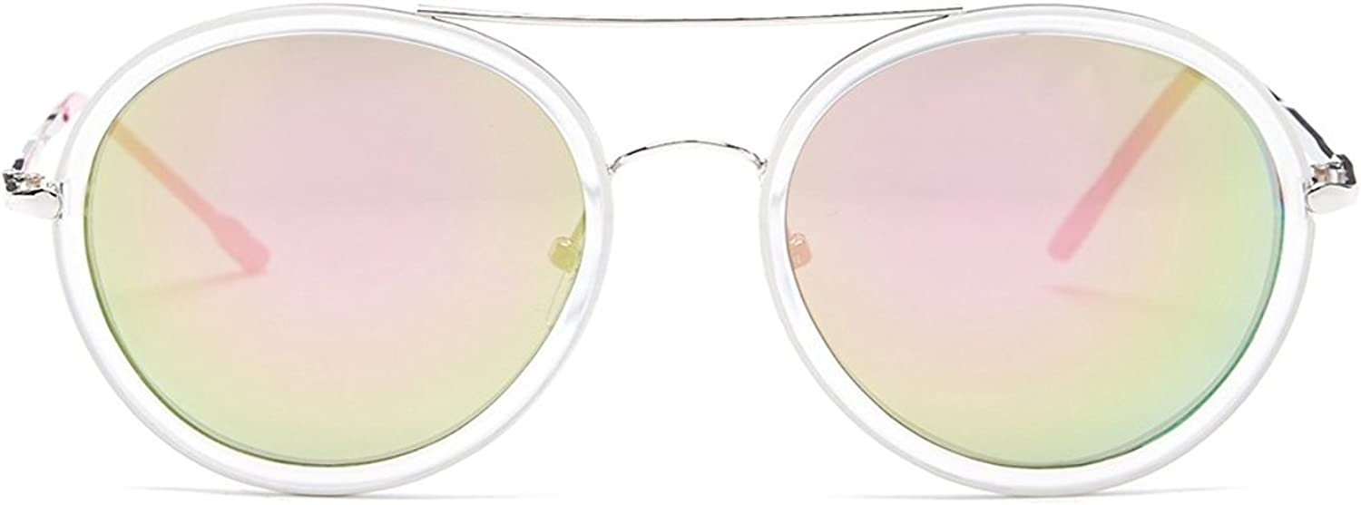 Betsey Johnson Women's Top Bar Round Sunglasses, Clear Pink